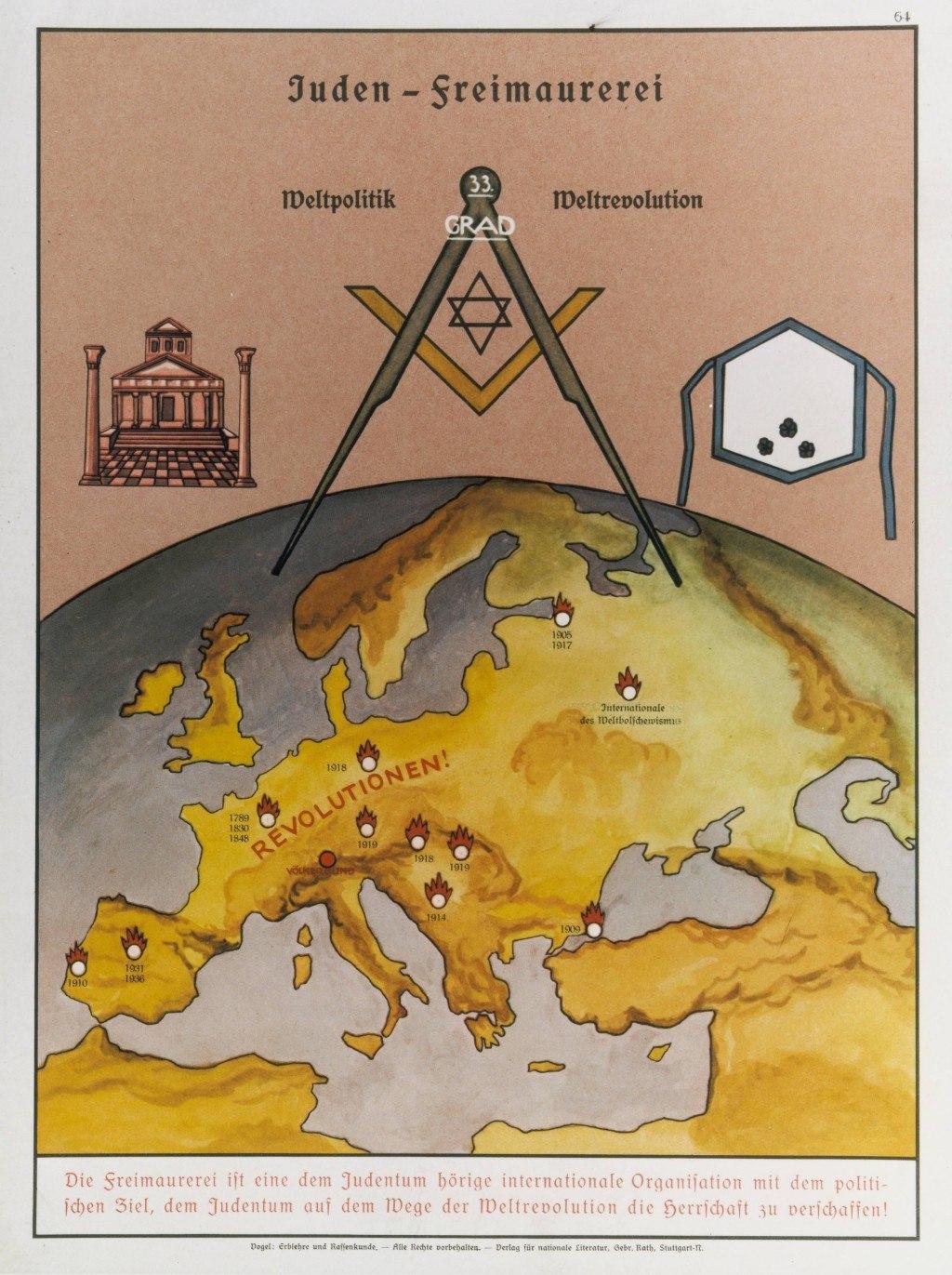 Hitler's Anti-Masonry Poster